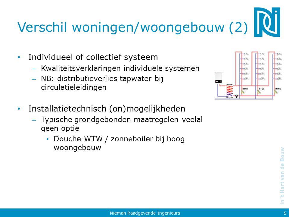 Verschil woningen/woongebouw (2)