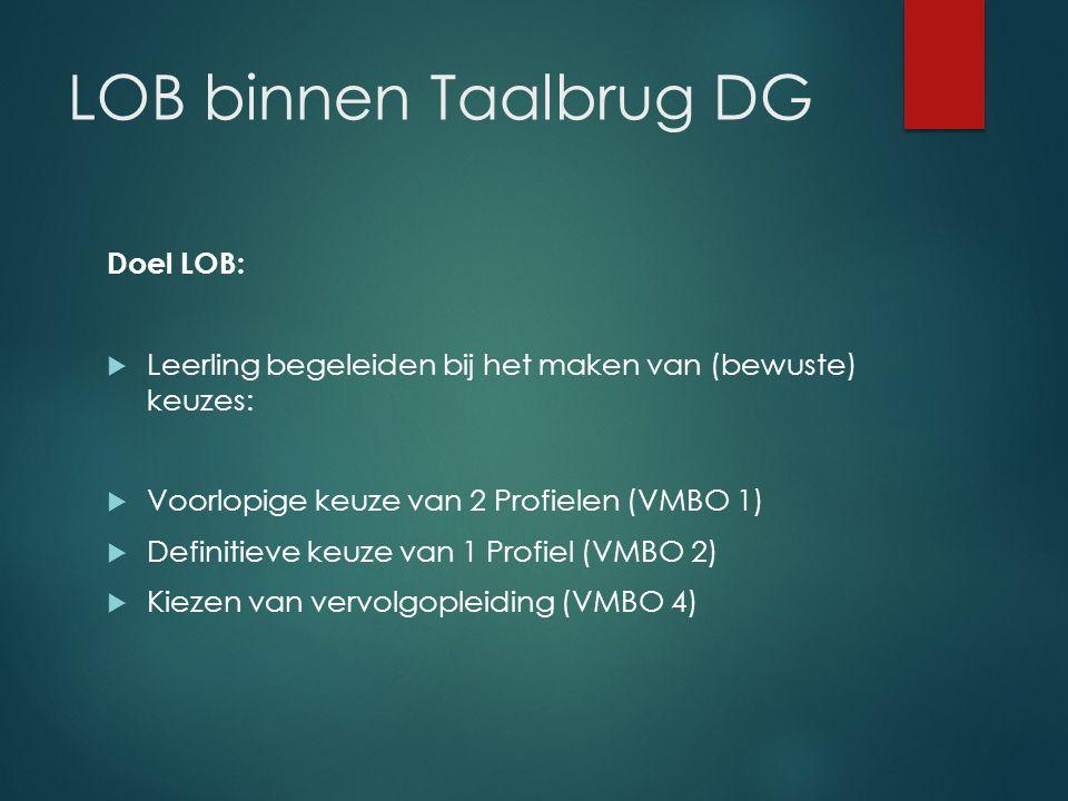 LOB binnen Taalbrug DG Doel LOB: