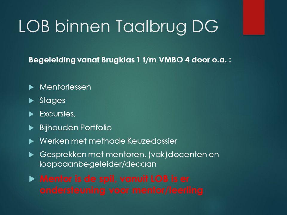LOB binnen Taalbrug DG Begeleiding vanaf Brugklas 1 t/m VMBO 4 door o.a. : Mentorlessen. Stages. Excursies,