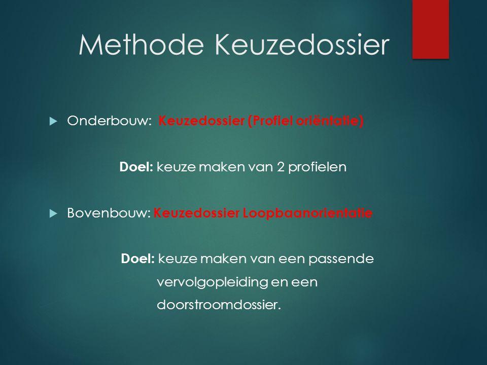 Methode Keuzedossier Onderbouw: Keuzedossier (Profiel oriëntatie)