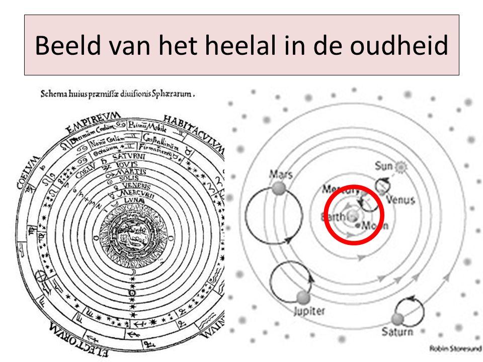 Beeld van het heelal in de oudheid