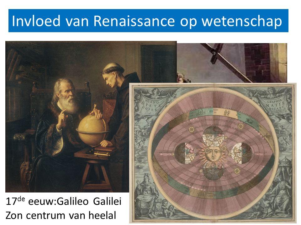 Invloed van Renaissance op wetenschap
