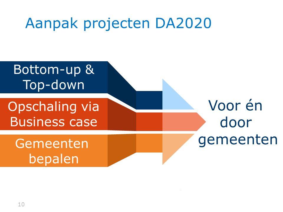 Aanpak projecten DA2020 Voor én door gemeenten Bottom-up & Top-down