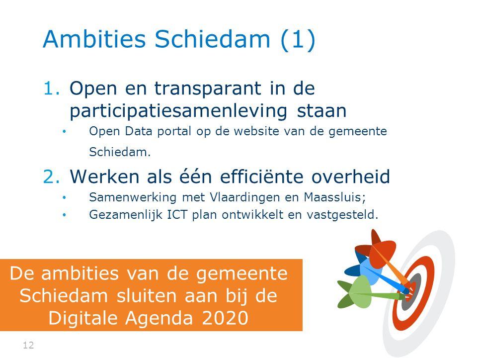 Ambities Schiedam (1) Open en transparant in de participatiesamenleving staan. Open Data portal op de website van de gemeente Schiedam.
