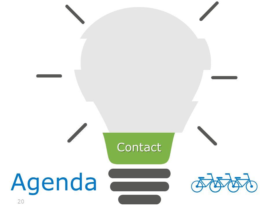 Agenda Wat is DA2020 Ambities & Projecten Aanpak Meedoen Contact