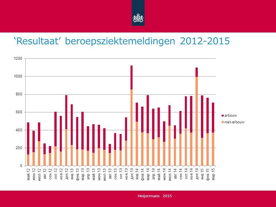 'Resultaat' beroepsziektemeldingen 2012-2015