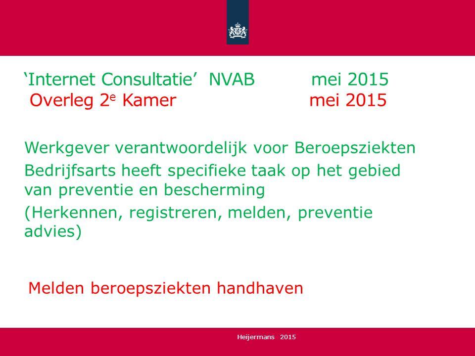 'Internet Consultatie' NVAB mei 2015 Overleg 2e Kamer mei 2015