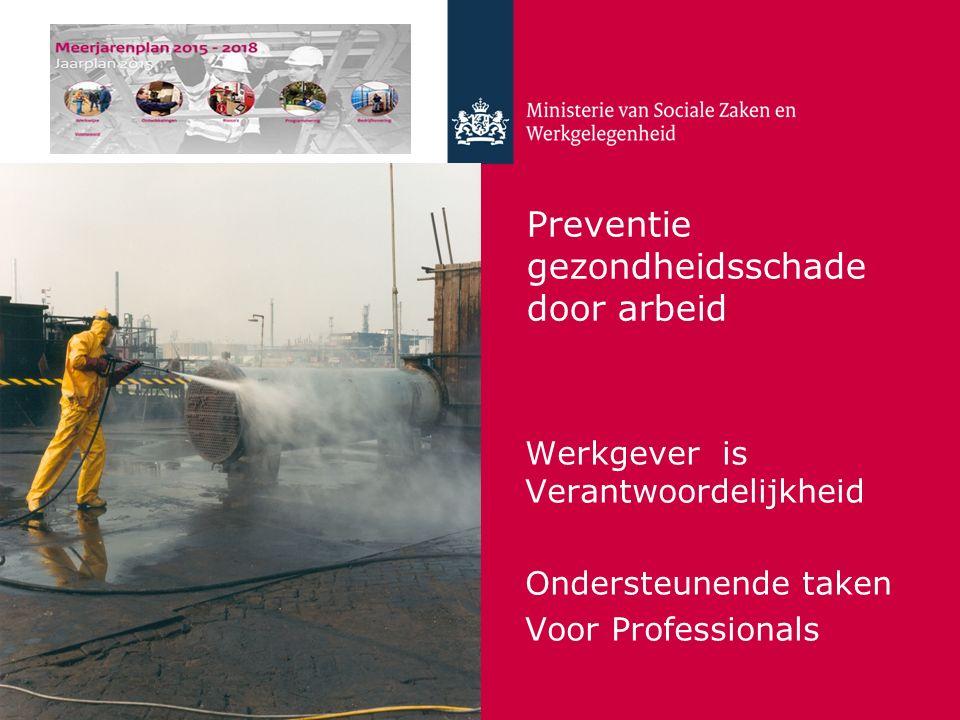 Preventie gezondheidsschade door arbeid