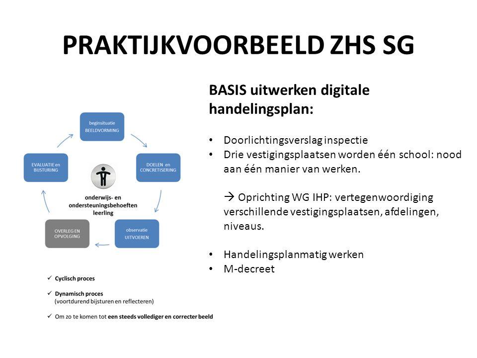 PRAKTIJKVOORBEELD ZHS SG