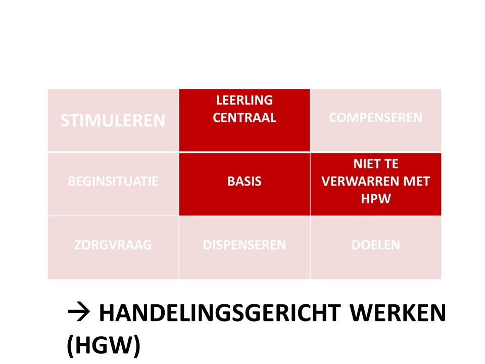 HANDELINGSGERICHT WERKEN (HGW)