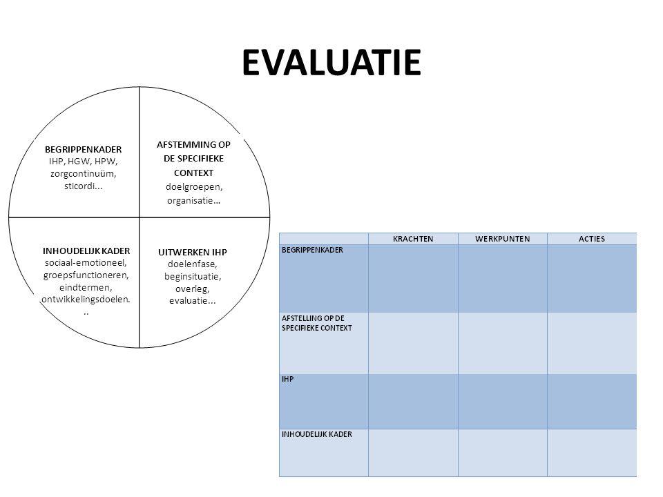 AFSTEMMING OP DE SPECIFIEKE CONTEXT doelgroepen, organisatie…