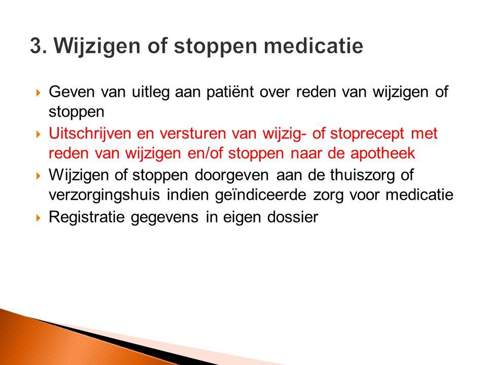 3. Wijzigen of stoppen medicatie