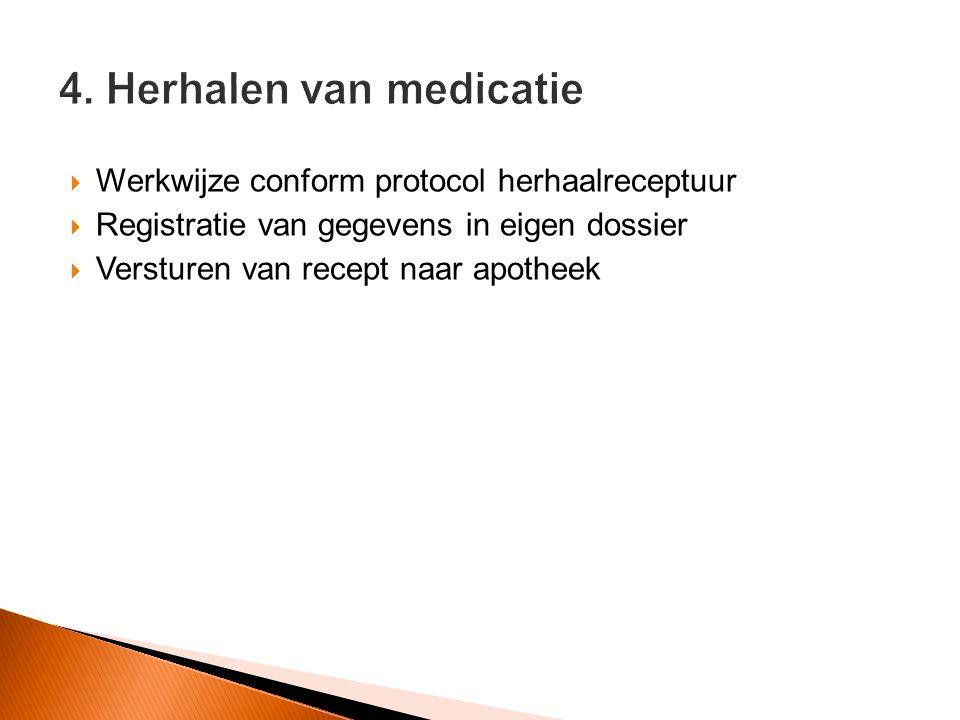 4. Herhalen van medicatie