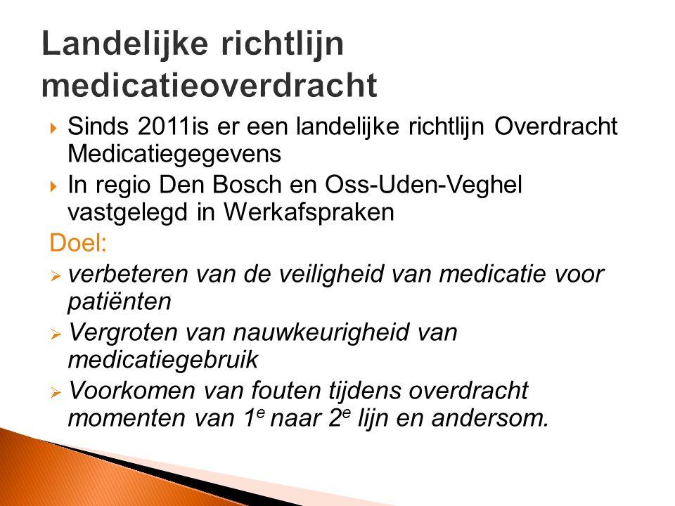 Landelijke richtlijn medicatieoverdracht