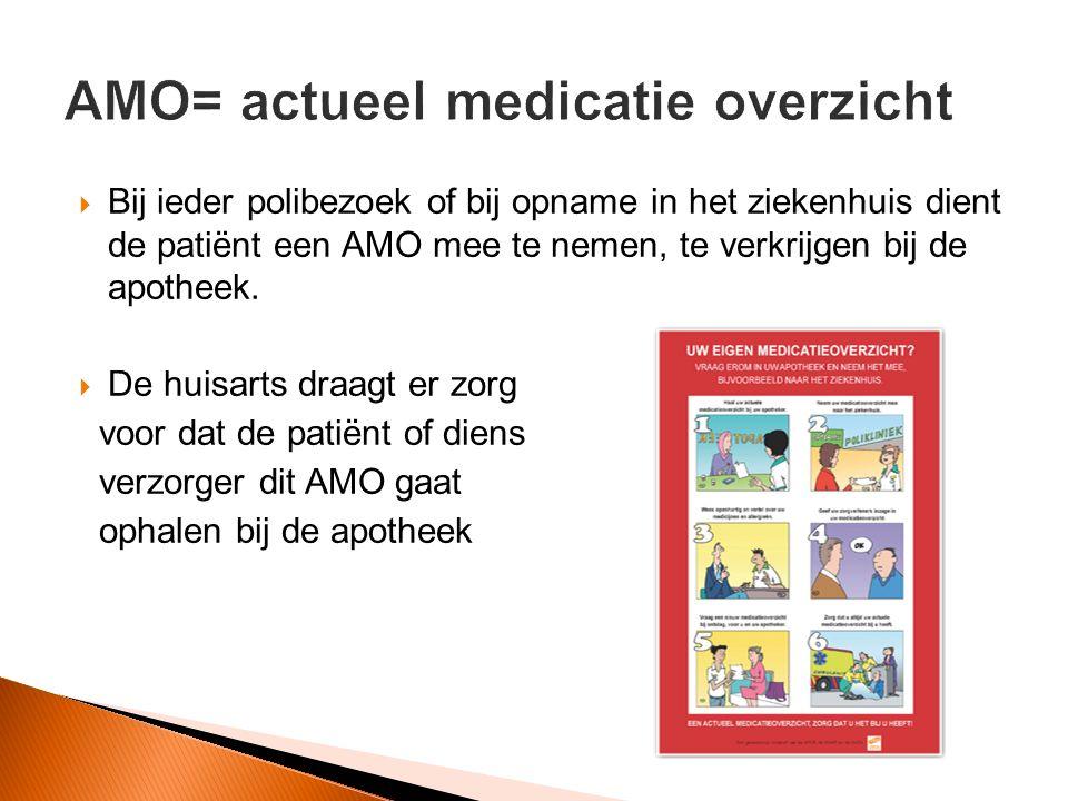 AMO= actueel medicatie overzicht