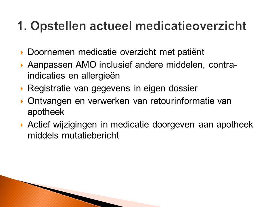1. Opstellen actueel medicatieoverzicht