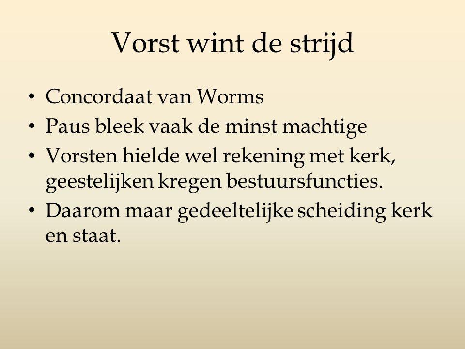 Vorst wint de strijd Concordaat van Worms