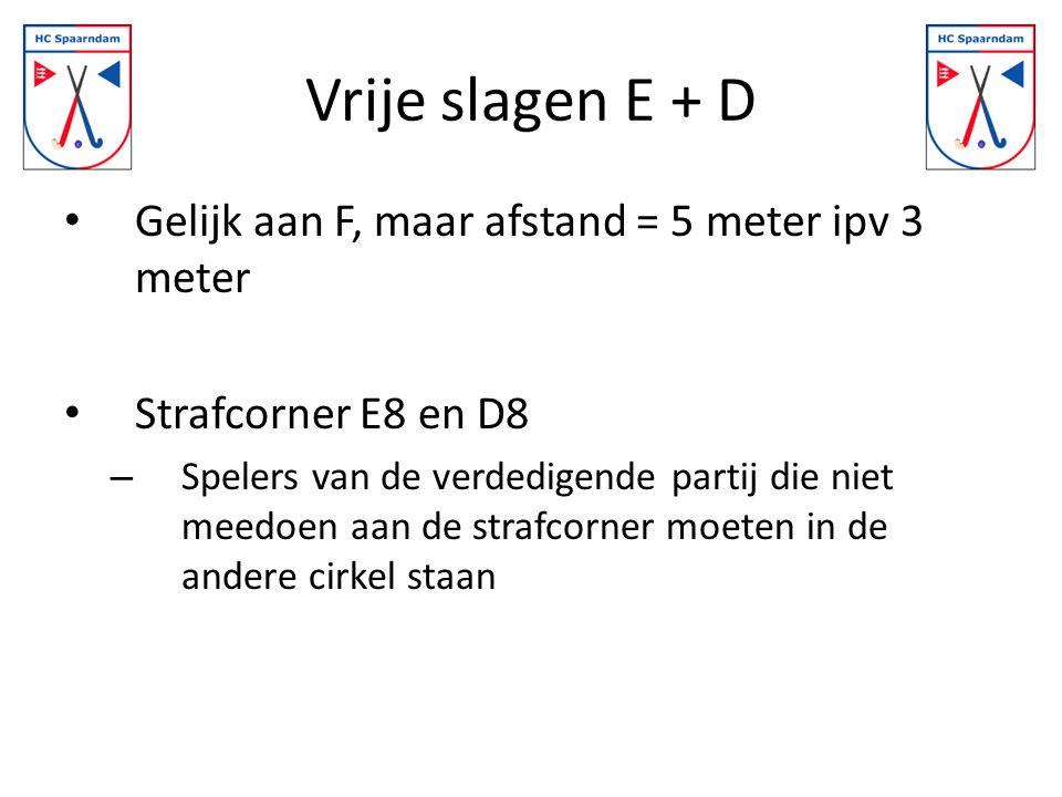 Vrije slagen E + D Gelijk aan F, maar afstand = 5 meter ipv 3 meter
