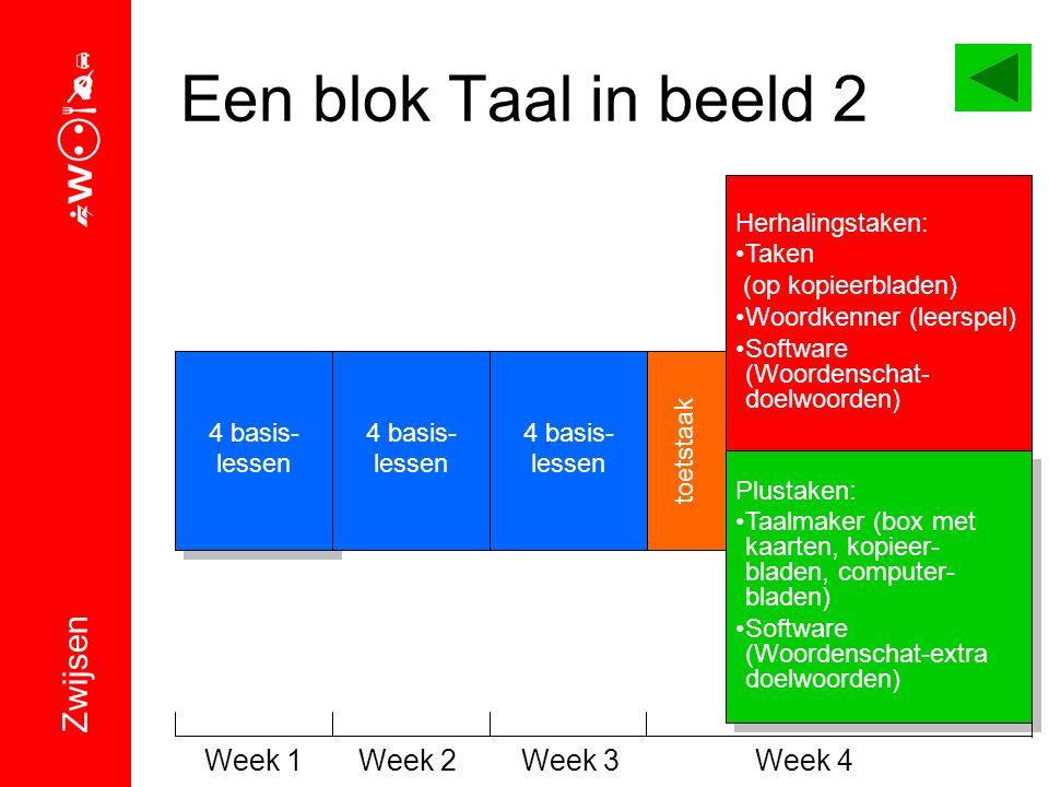 Een blok Taal in beeld 2 Zwijsen Week 1 Week 2 Week 3 Week 4