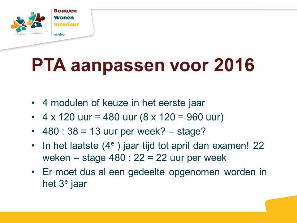 PTA aanpassen voor 2016 4 modulen of keuze in het eerste jaar