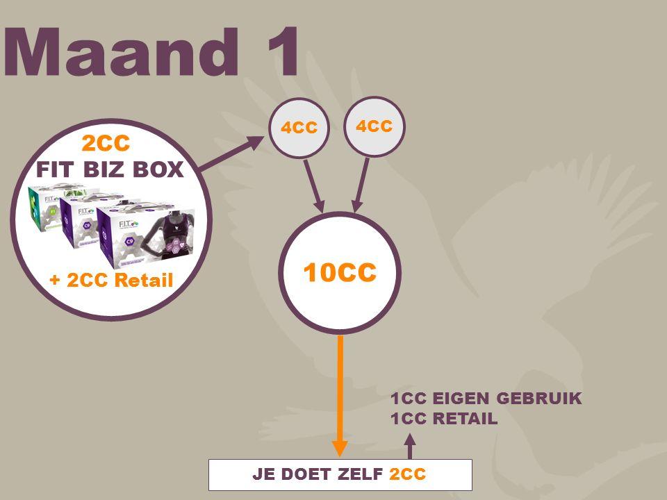 Maand 1 10CC 2CC FIT BIZ BOX + 2CC Retail 4CC 4CC 1CC EIGEN GEBRUIK
