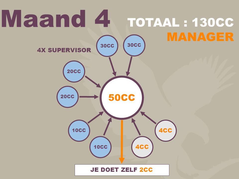 Maand 4 TOTAAL : 130CC MANAGER 50CC 4X SUPERVISOR 4CC 4CC