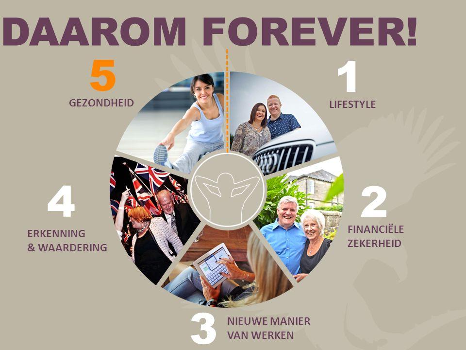 5 1 4 2 3 DAAROM FOREVER! GEZONDHEID LIFESTYLE FINANCIËLE ERKENNING