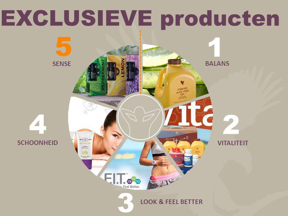 5 1 4 2 3 EXCLUSIEVE producten SENSE BALANS SCHOONHEID VITALITEIT