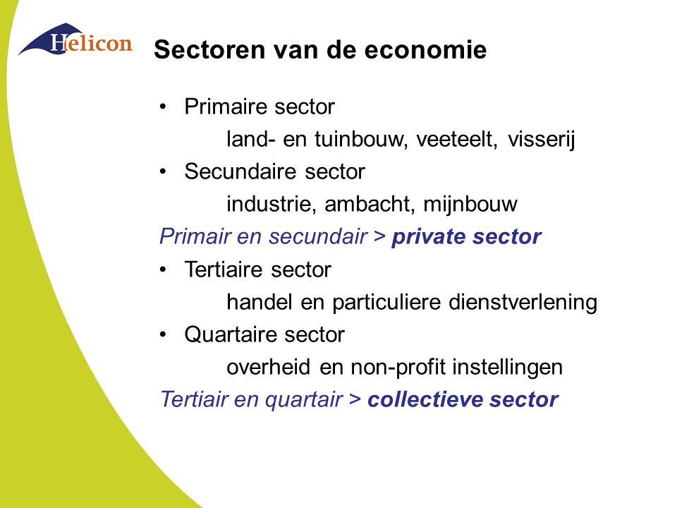 Sectoren van de economie