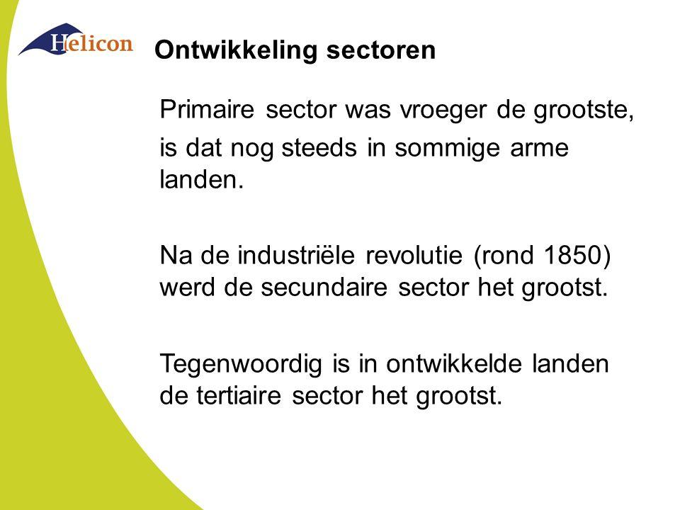 Ontwikkeling sectoren