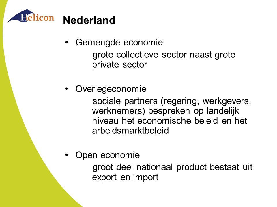 Nederland Gemengde economie