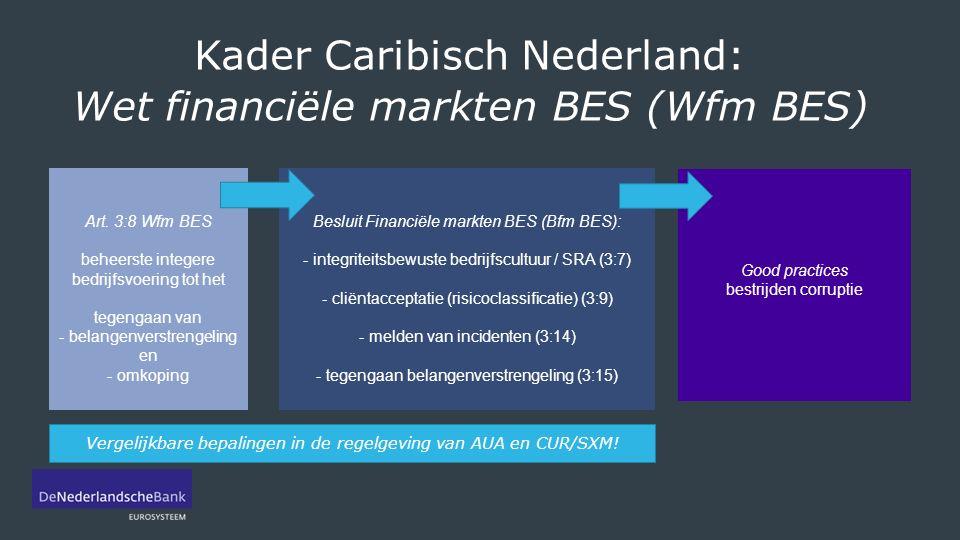 Kader Caribisch Nederland: Wet financiële markten BES (Wfm BES)