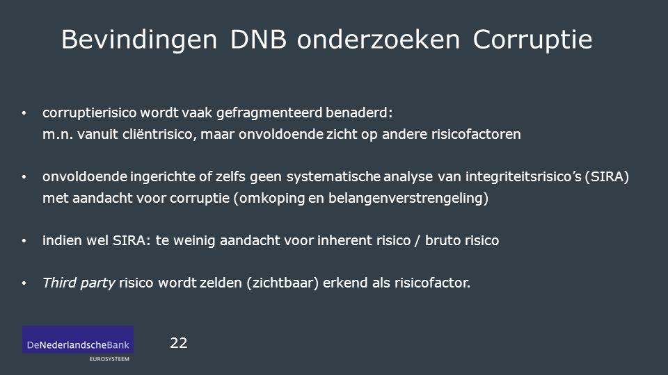 Bevindingen DNB onderzoeken Corruptie