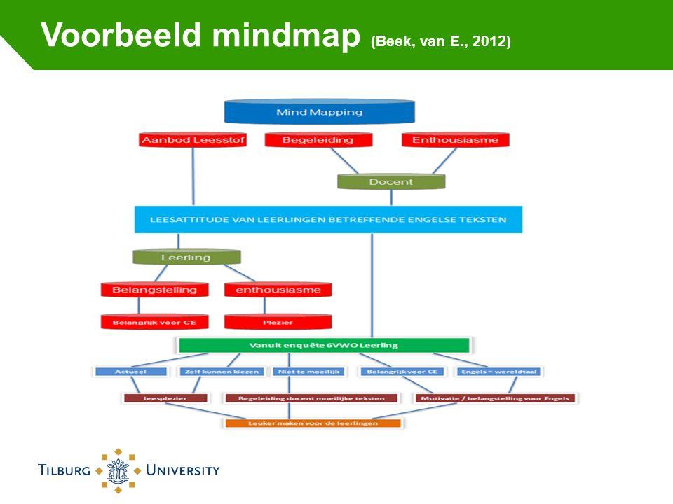 Voorbeeld mindmap (Beek, van E., 2012)