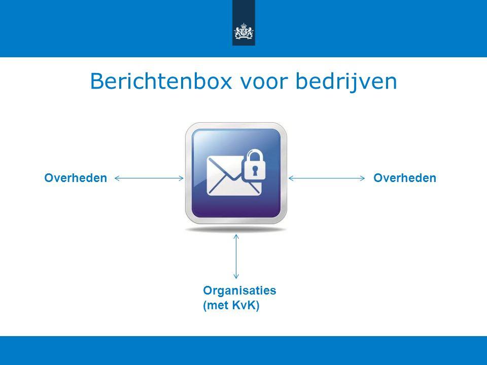 Berichtenbox voor bedrijven