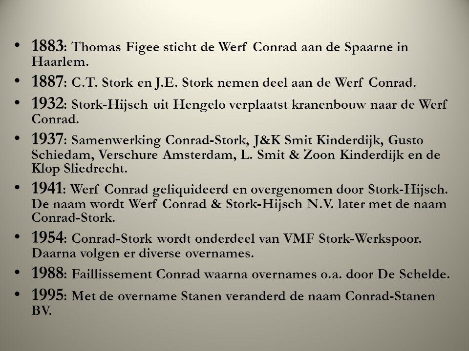 1883: Thomas Figee sticht de Werf Conrad aan de Spaarne in Haarlem.