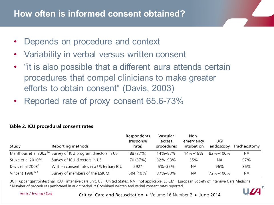 How often is informed consent obtained