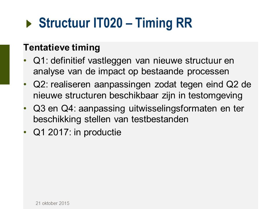 Structuur IT020 – Timing RR