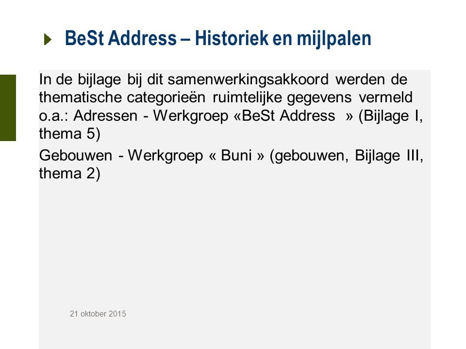 BeSt Address – Historiek en mijlpalen