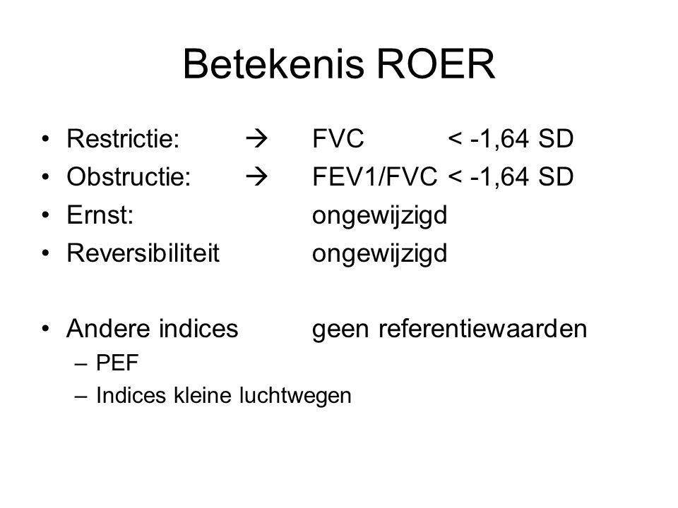 Betekenis ROER Restrictie:  FVC < -1,64 SD