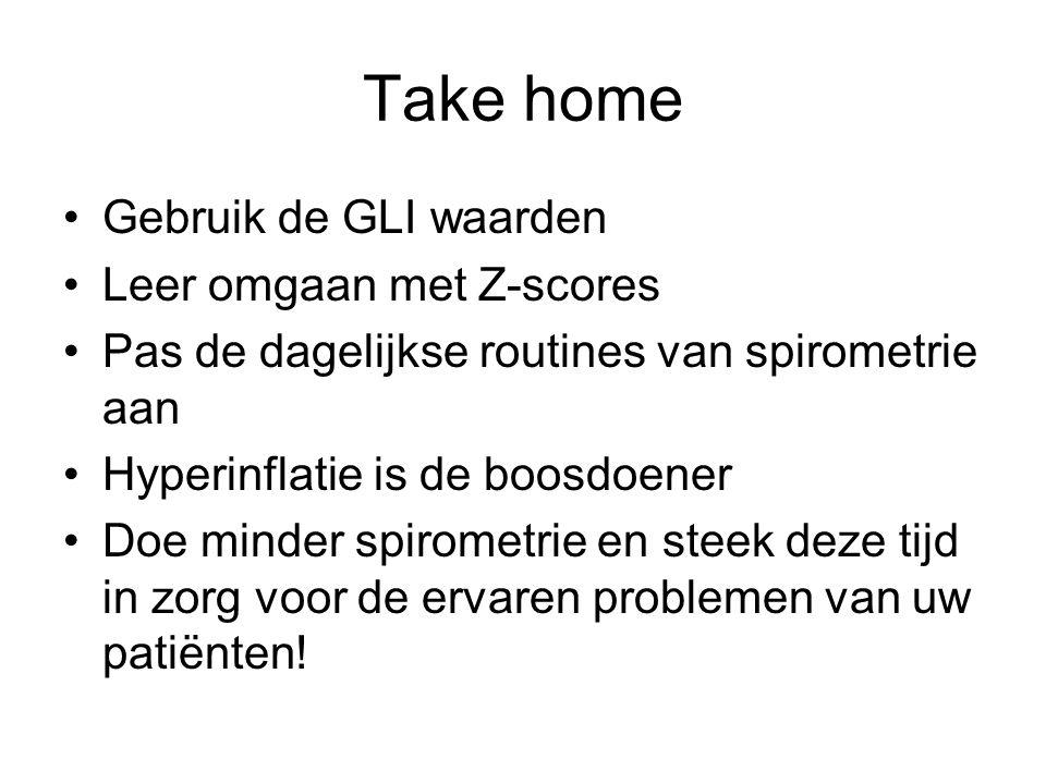 Take home Gebruik de GLI waarden Leer omgaan met Z-scores