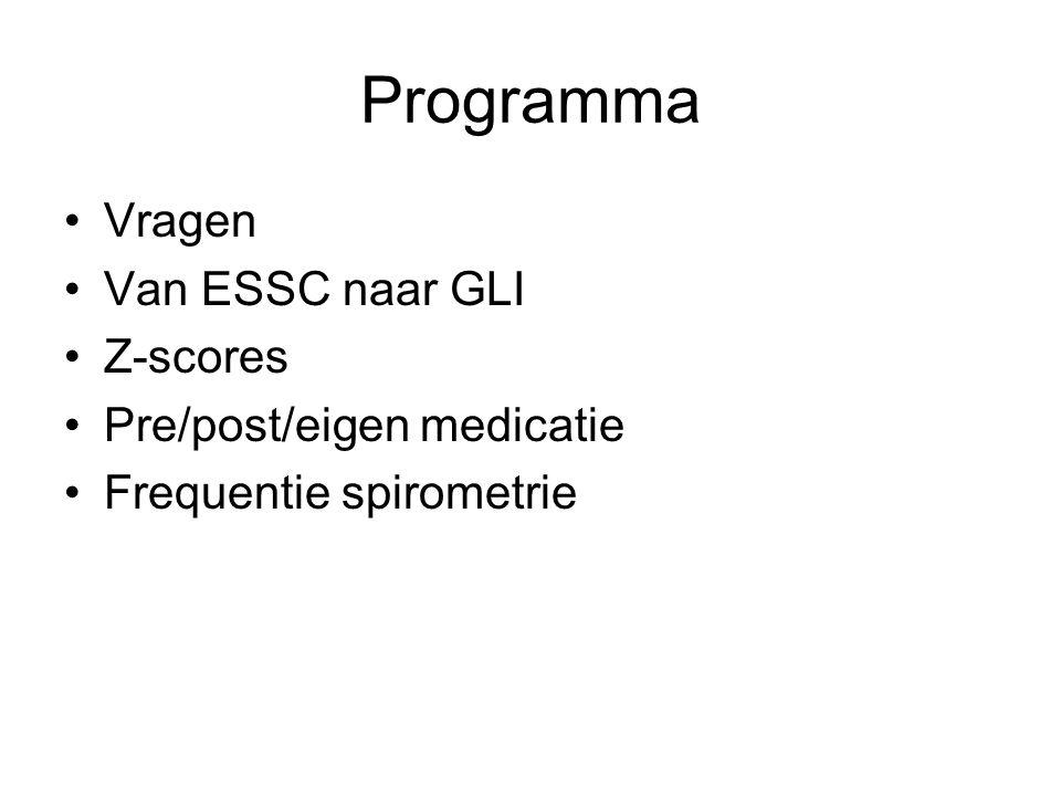 Programma Vragen Van ESSC naar GLI Z-scores Pre/post/eigen medicatie