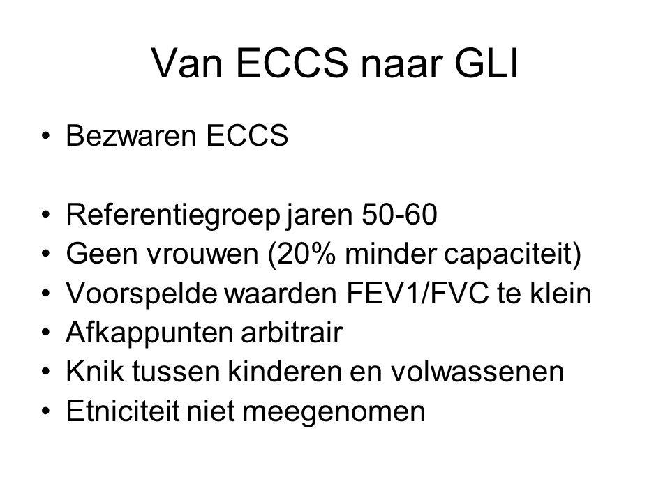 Van ECCS naar GLI Bezwaren ECCS Referentiegroep jaren 50-60