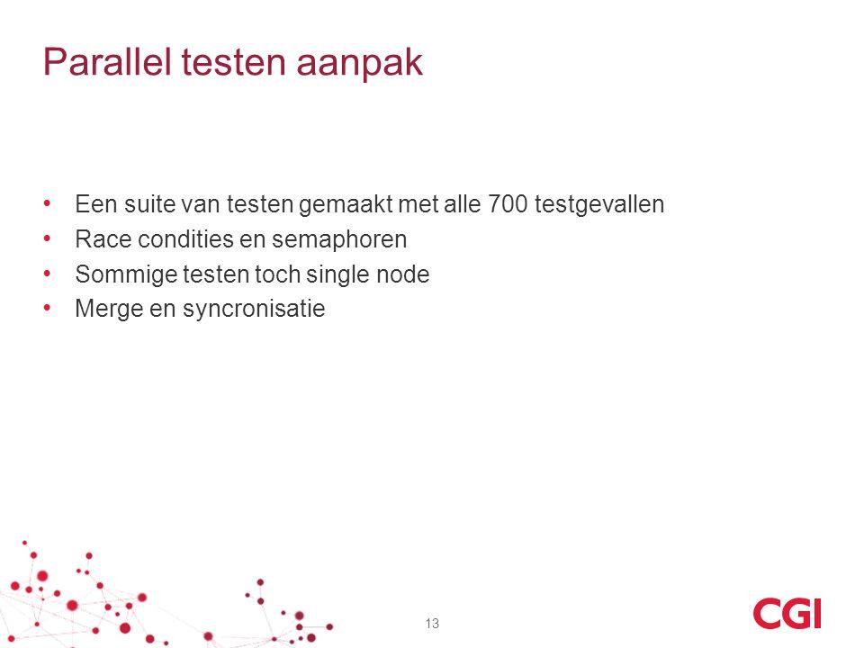 Parallel testen aanpak