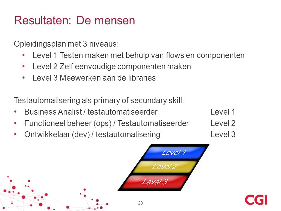 Resultaten: De mensen Opleidingsplan met 3 niveaus:
