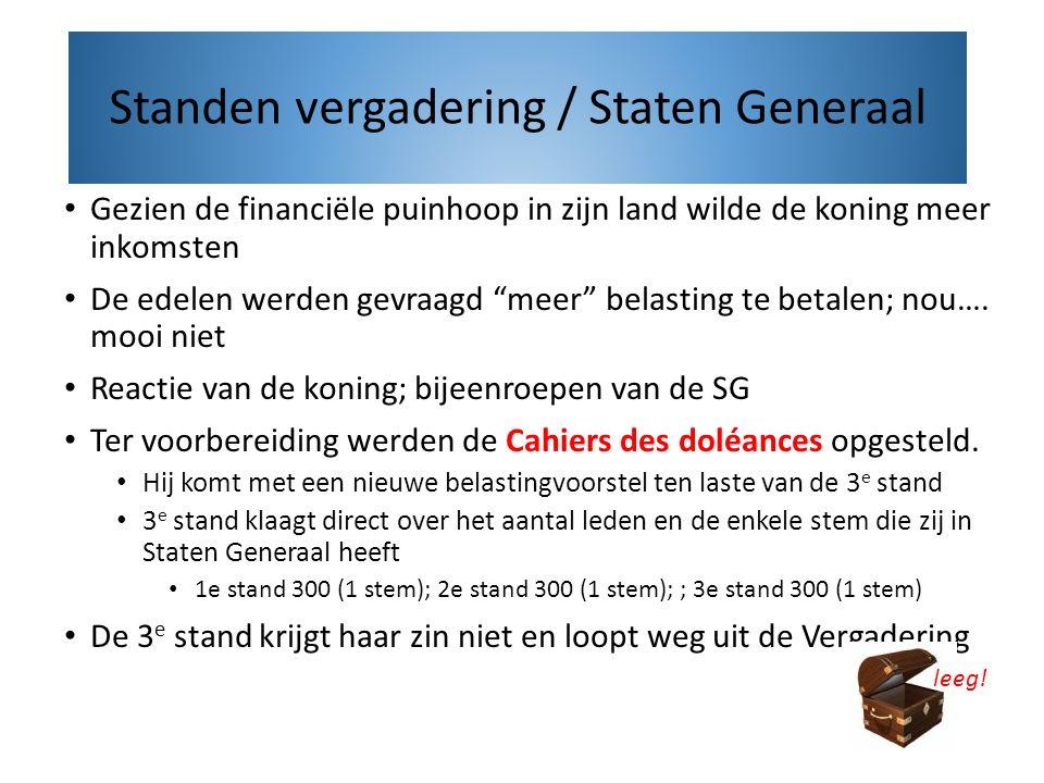 Standen vergadering / Staten Generaal