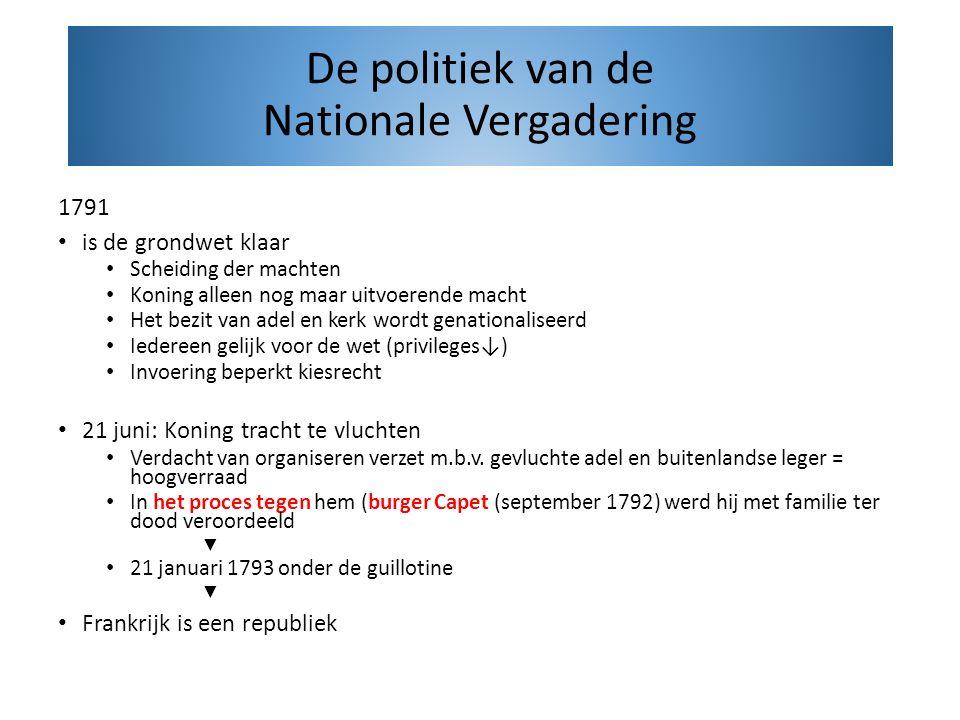 De politiek van de Nationale Vergadering
