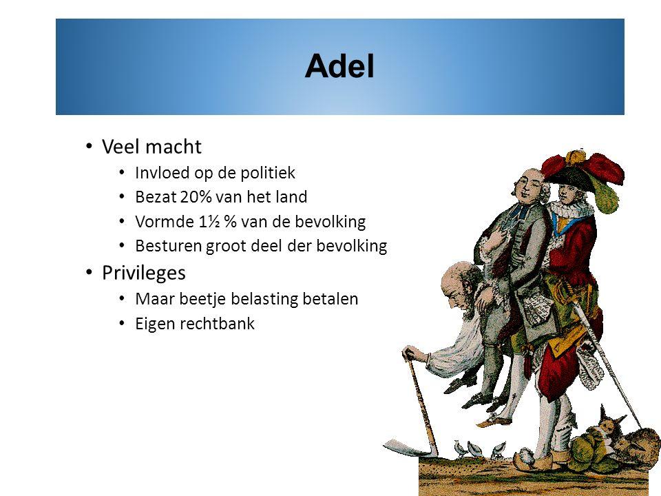 Adel Veel macht Privileges Invloed op de politiek