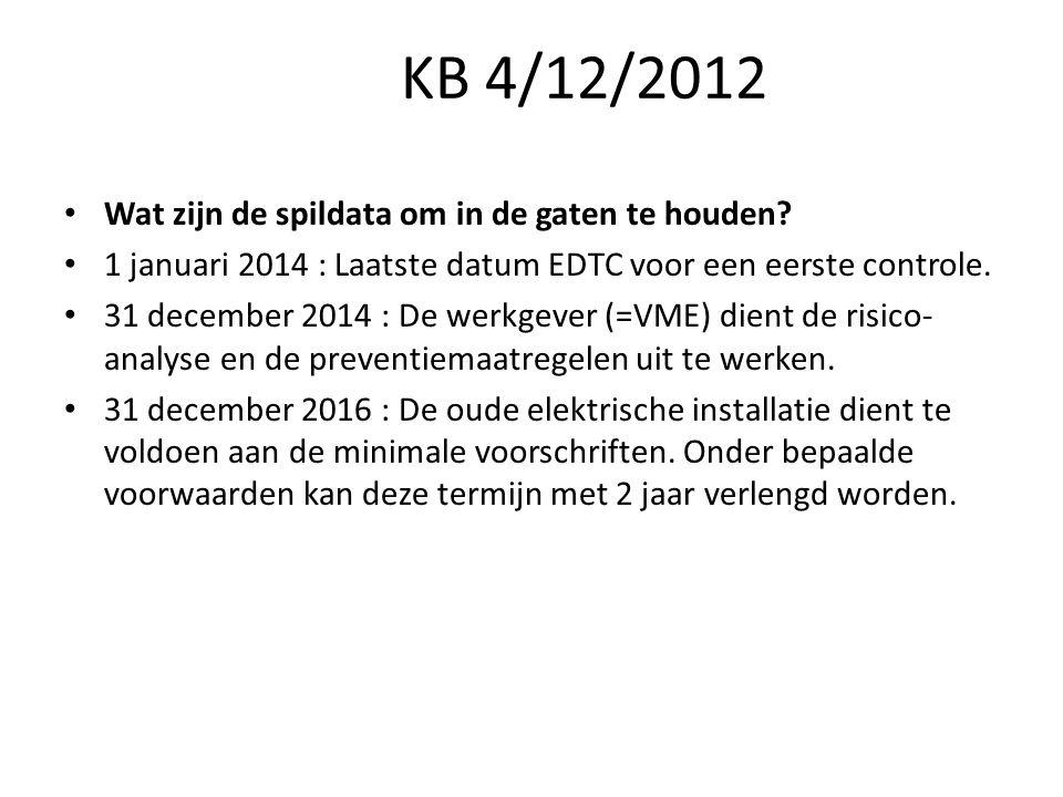 KB 4/12/2012 Wat zijn de spildata om in de gaten te houden