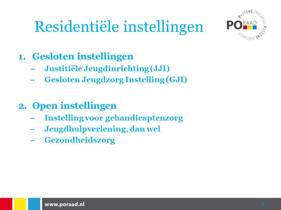 Residentiële instellingen